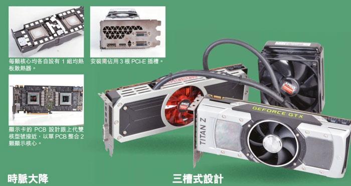 GeForce GTX Titan-Z vs Radeon R9 295X2