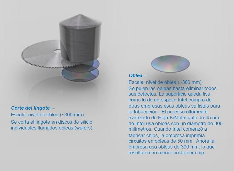 Una oblea es un disco de silicio, parte fundamental de una CPU